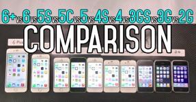 Todos os iPhones desde o Primeiro Comparados Lado a Lado
