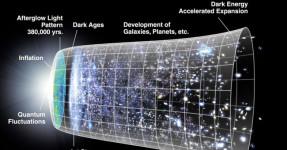 E Se não Houve Big Bang e o Universo Nunca Começou?
