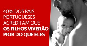 FUTURO NEGRO:  40% dos pais portugueses acham que filhos viverão pior