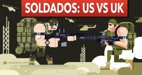 Exército AMERICANO vs BRITÂNICO