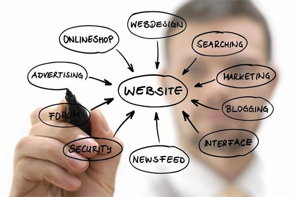 7 Dicas para ter Bons Websites Profissionais